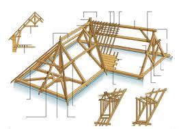 Structure et ferme de toit